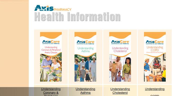 Axis Pharmacy